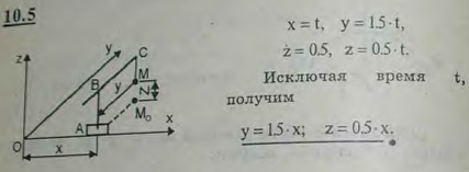 Мостовой кран движется вдоль мастерской согласно уравнению x=t; по крану катится в поперечном направлении тележка согласно урав..., Задача 2920, Теоретическая механика