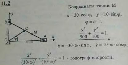 Длина линейки эллипсографа AB=40 см, длина кривошипа OC=20 см, AC=CB. Кривошип равномерно вращается вокруг оси O с углово..., Задача 2940, Теоретическая механика