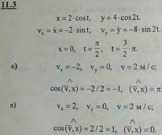 Точка описывает фигуру Лиссажу согласно уравнениям x = 2 cos t, y = 4 cos 2t (x, y — в сантиметрах, t — в секундах). Определить вел..., Задача 2941, Теоретическая механика