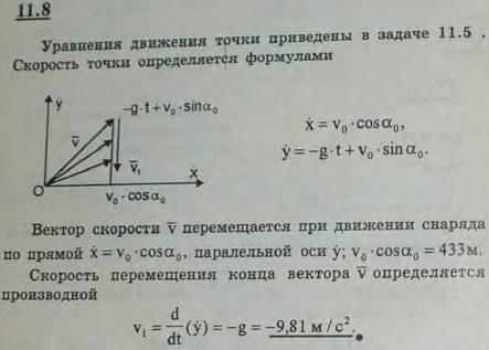 Из орудия, ось которого образует угол 30° с горизонтом, выпущен снаряд со скоростью 500 м/с. Предполагая, что снаряд им..., Задача 2946, Теоретическая механика