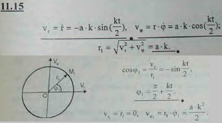 Точка M движется по окружности согласно уравнениям r = 2a cos (kt/2), φ = kt/2 (r, φ — полярные координаты). Найти проекции скорости..., Задача 2953, Теоретическая механика