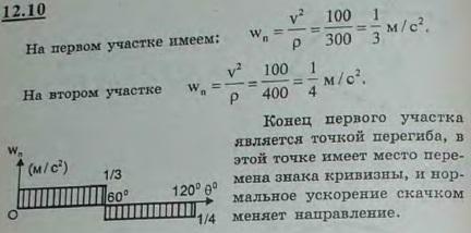 Закругление трамвайного пути состоит из двух дуг радиусом ρ1=300 м и ρ2=400 м. Центральные углы α1=α2=60°. Построить график нормально..., Задача 2965, Теоретическая механика