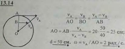 Точка A шкива, лежащая на его ободе, движется со скоростью 50 см/с, а некоторая точка B, взятая на одном радиус..., Задача 3010, Теоретическая механика