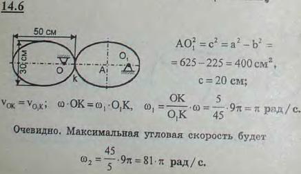 Для получения периодически изменяющихся угловых скоростей сцеплены два одинаковых эллиптических зубчатых колеса, из которых одно вращается равноме..., Задача 3022, Теоретическая механика