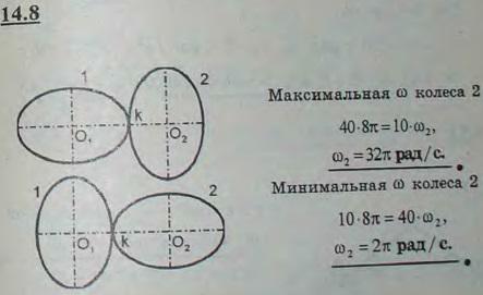 Найти наибольшую и наименьшую угловые скорости овального колеса O2, сцепленного с колесом O1, угловая скорость которого равна..., Задача 3024, Теоретическая механика