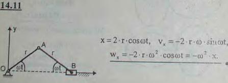 Найти закон движения, скорость и ускорение ползуна B кривошипно-ползунного механизма OAB, если длины шатуна и кривошипа одинаковы: AB=OA=r, а в..., Задача 3027, Теоретическая механика