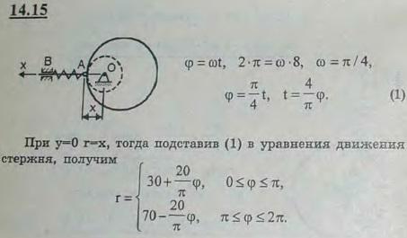 Кулак, равномерно вращаясь вокруг оси O, создает равномерное возвратно-поступательное движение стержня AB. Время одного полно..., Задача 3031, Теоретическая механика