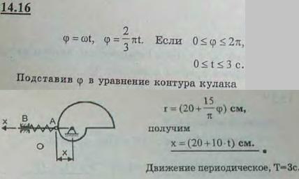 Найти закон движения и построить график возвратно-поступательного движения стержня AB, если задано уравнение профи..., Задача 3032, Теоретическая механика