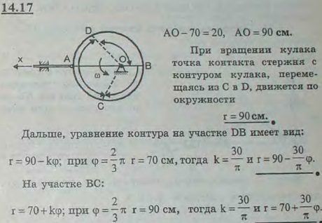 Написать уравнение контура кулака, у которого полный ход стержня h=20 см соответствовал бы одной трети оборота, причем перемещения стержня должны быть..., Задача 3033, Теоретическая механика