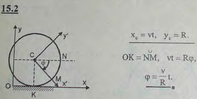 Колесо радиуса R катится без скольжения по горизонтальной прямой. Скорость центра C колеса постоянная и ра..., Задача 3037, Теоретическая механика