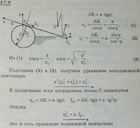 Найти уравнения неподвижной и подвижной центроид стержня AB, который, опираясь на окружность радиуса a, ко..., Задача 3095, Теоретическая механика