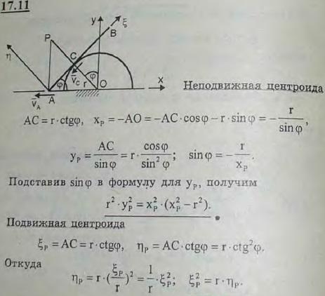 Стержень AB скользит точкой A по горизонтальной прямой и промежуточной точкой C касается круга радиуса r. Опреде..., Задача 3097, Теоретическая механика