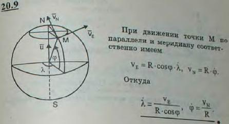 Точка M (центр тяжести самолета, корабля) движется вдоль поверхности Земли, принимаемой за шар радиу..., Задача 3162, Теоретическая механика