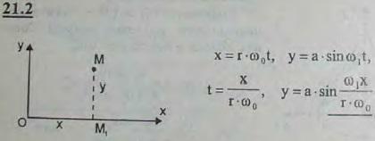 Барабан записывающего устройства вращается равномерно со скоростью ω0. Радиус барабана r. Самописец соединен с детал..., Задача 3173, Теоретическая механика