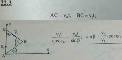 Корабль, проходящий точку A, движется с постоянной по модулю и направлению скоростью v0. Под каким углом β..., Задача 3189, Теоретическая механика
