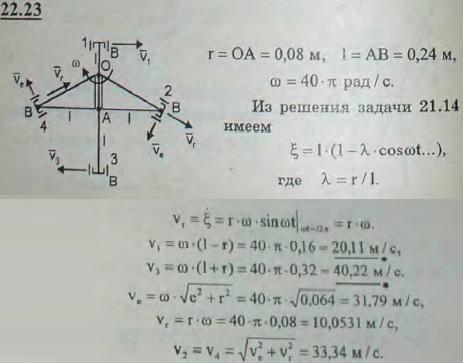 Определить абсолютную скорость поршня ротативного двигателя при двух вертикальных и двух горизонтальных положениях шатуна..., Задача 3209, Теоретическая механика