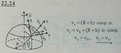 Восточная, северная и вертикальная составляющие скорости точки M относительно Земли соответственно равны vE, vN, vh. Высота точки над поверхн..., Задача 3210, Теоретическая механика