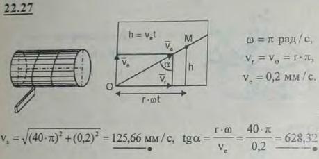 На токарном станке обтачивается цилиндр диаметра d=80 мм. Шпиндель делает n=30 об/мин. Скорость продольной подачи v=0,2 мм/с. Оп..., Задача 3213, Теоретическая механика