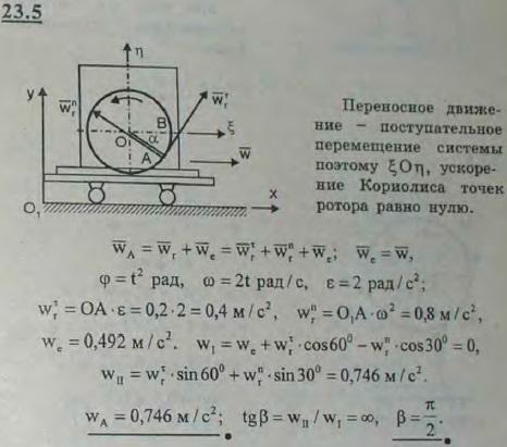 На тележке, движущейся по горизонтали вправо с ускорением w=0,492 м/с2, установлен электрический мотор, ротор которого при пуск..., Задача 3218, Теоретическая механика