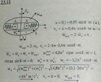 В регуляторе, вращающемся вокруг вертикальной оси с постоянной угловой скоростью 6π рад/с, тяжелые гири A, прикрепленные к концам пружины, совершают гармоничес..., Задача 3224, Теоретическая механика