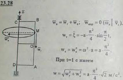Прямоугольник ABCD вращается вокруг стороны CD с угловой скоростью ω=π/2 рад/с=const. Вдоль стороны AB движется точка M п..., Задача 3241, Теоретическая механика