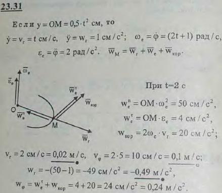 Шайба M движется по горизонтальному стержню OA, так что OM=0,5t2 см. В то же время стержень вращается вокруг вертикальной оси, проходящей через ..., Задача 3244, Теоретическая механика