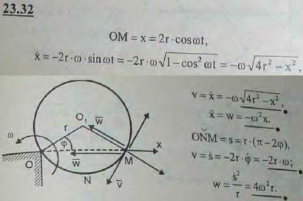 Круг радиуса r вращается с постоянной угловой скоростью вокруг неподвижной точки O, лежащей на его окружности. При вращении круг ..., Задача 3245, Теоретическая механика