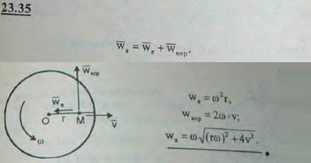 Точка движется с постоянной скоростью v по радиусу диска, вращающегося с постоянной угловой скоростью вокруг оси, перпендикулярной плоскости дис..., Задача 3248, Теоретическая механика
