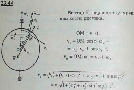 По подвижному радиусу диска от центра к ободу движется точка M с постоянной скоростью vr. Подвижный радиус поворачивается в плоскости ..., Задача 3257, Теоретическая механика