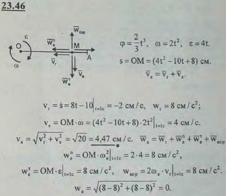 Диск вращается вокруг оси, перпендикулярной плоскости диска и проходящей через его центр, по закону φ=..., Задача 3259, Теоретическая механика