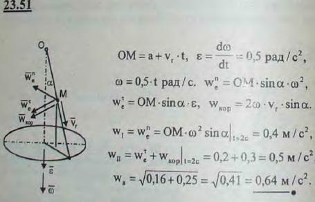 Полагая в задаче 23.49, что конус вращается вокруг своей оси равноускоренно с угловым ускорением ε, определить величину абсолютного уск..., Задача 3264, Теоретическая механика