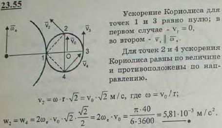 Определить кориолисово ускорение точек M1, M2, M3, M4 колеса электровоза, движущегося по меридиану, в момент пересече..., Задача 3268, Теоретическая механика