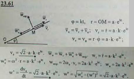 Точка движется по радиусу диска согласно уравнению r=ae^kt, где a, k - постоянные величины. Диск вращается вокруг оси, перпендикулярной его плоскост..., Задача 3274, Теоретическая механика