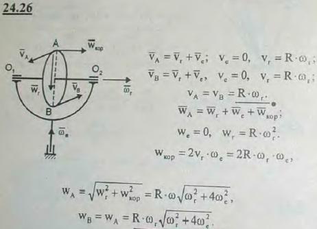 Диск радиуса R вращается с постоянной угловой скоростью вокруг горизонтальной оси O1O2, которая в свою очередь вращается с постоянной..., Задача 3310, Теоретическая механика