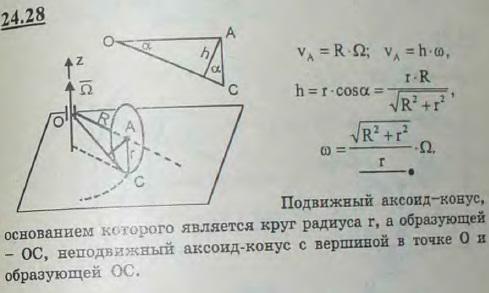 Ось мельничного бегуна OA вращается равномерно вокруг вертикальной оси Oz с угловой скоростью Ω. Длин..., Задача 3312, Теоретическая механика