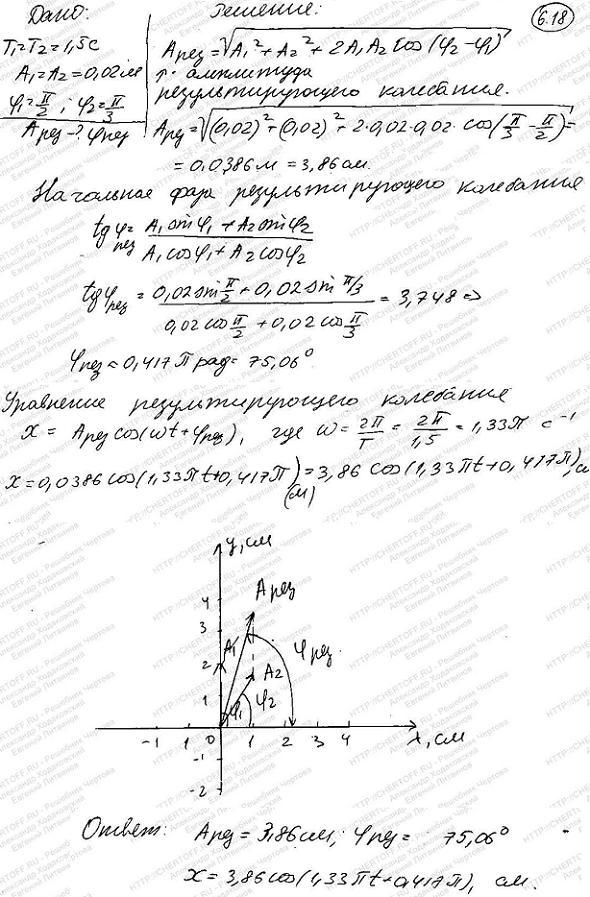Складываются два гармонических колебания одного направления с одинаковыми периодами T1=T2=1,5 с и амплитуд..., Задача 6247, Физика